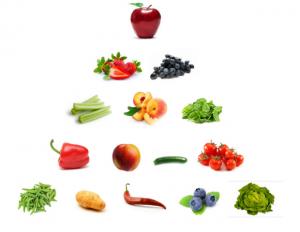Fruits et légumes les plus traités